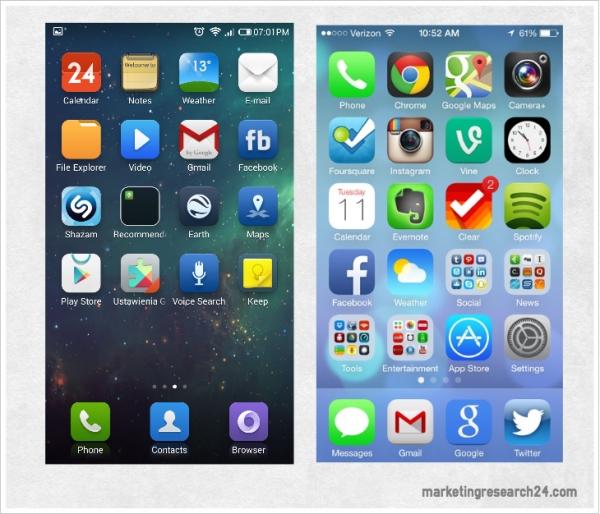 Icons - MI3 vs iPhone 5S